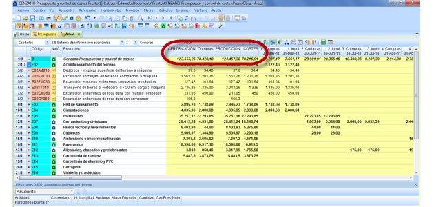 Control de Costes y Sistema de Información Económico (SIE)