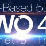 iTWO Labs 4.0 ya en España