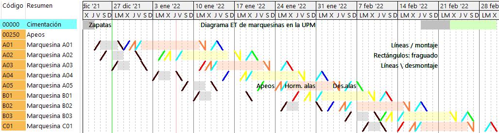 Webinar 5-Marzo: Diagramas espacio-tiempo»